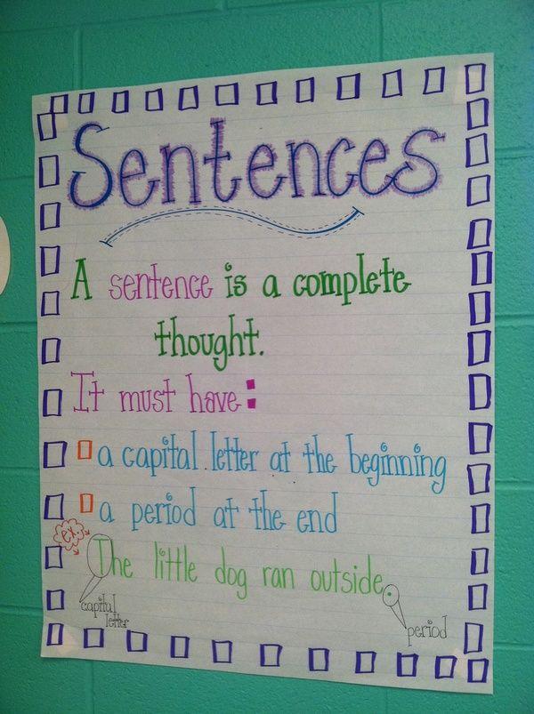 Sentence Anchor Chart  Writing Ideas    Anchor Charts