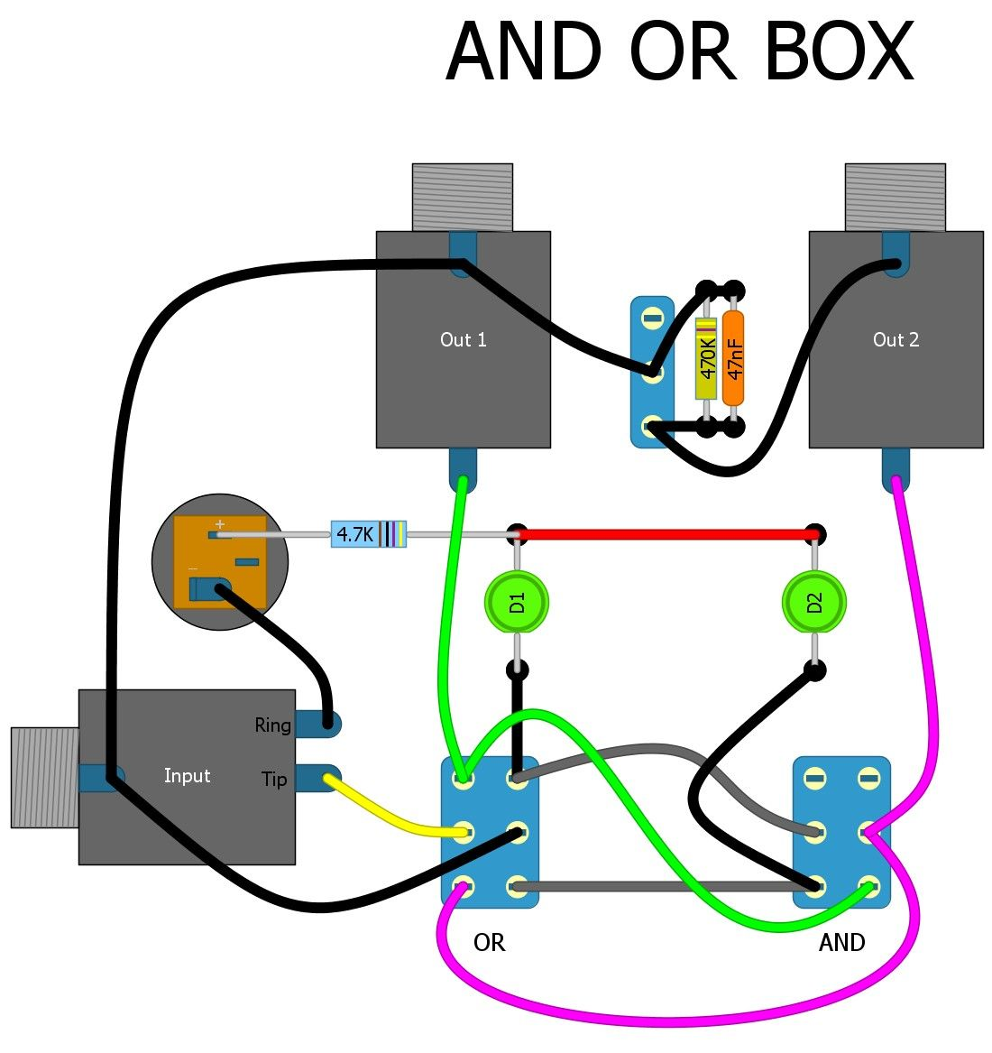 medium resolution of discover ideas about pedalboard