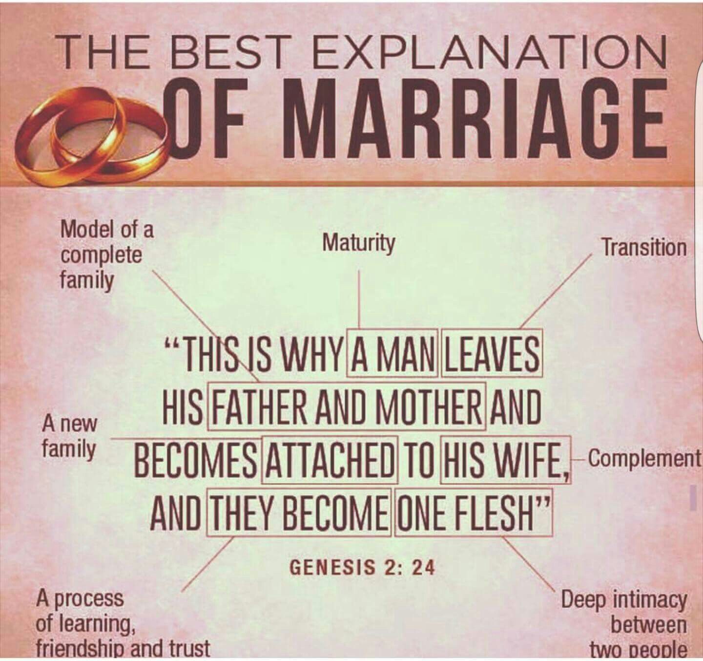 Pin By Carmen On Marriage Quotes