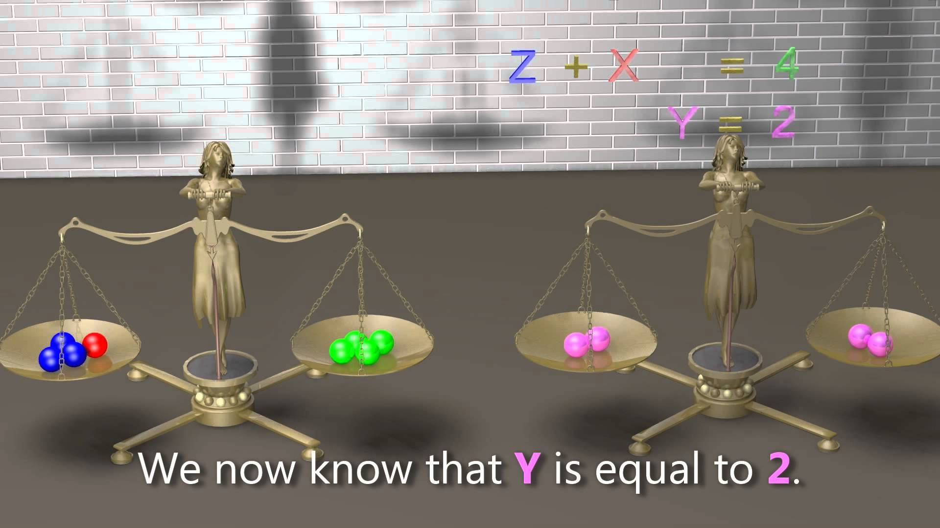 Algebra And Mathematics Explained With Easy To Understand