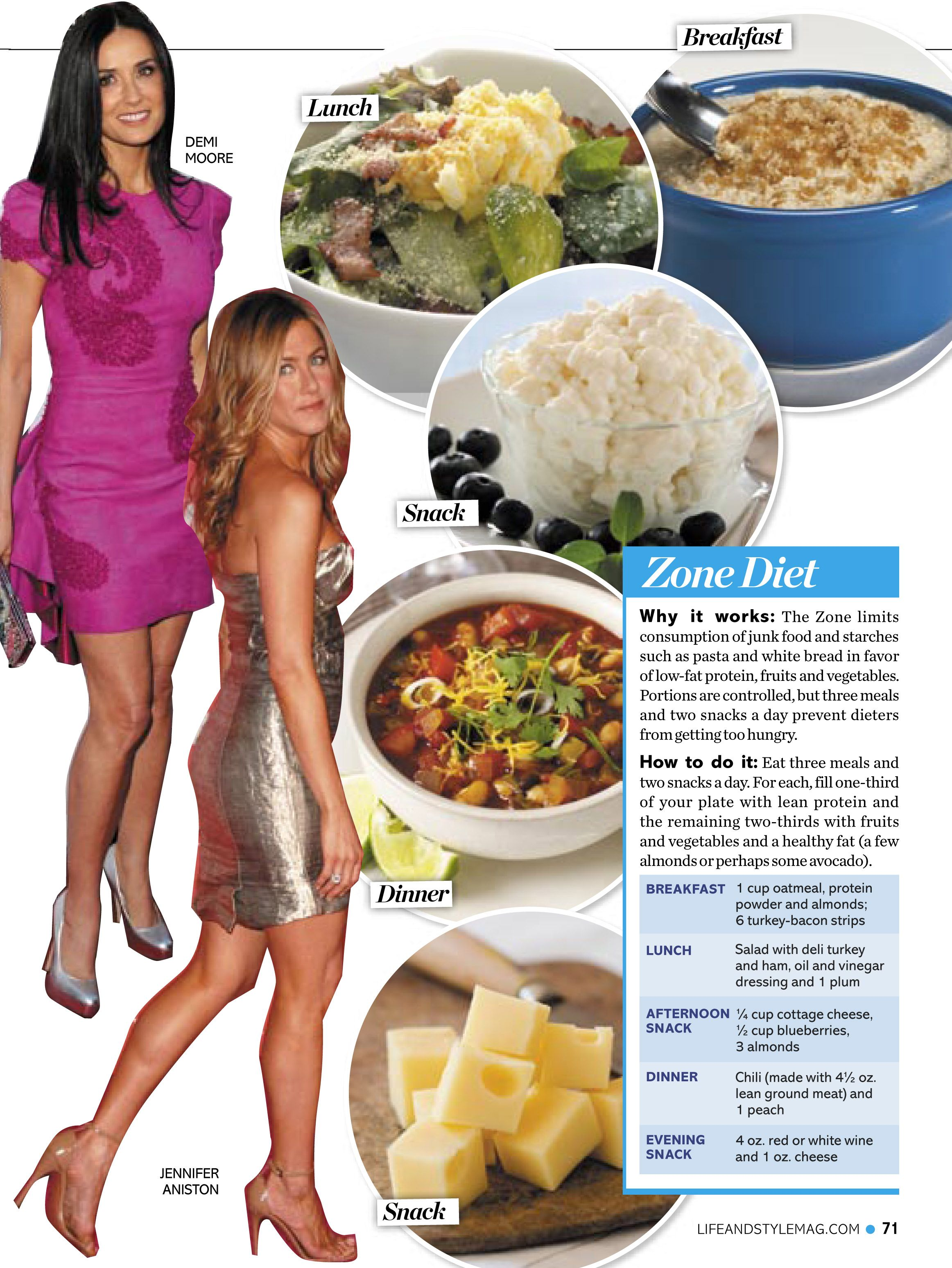 Find This Pin And More On Celebrity Diets And Exercise The Mostmon And  Effective Movie Star Diet Plans For Losing Weight Fast