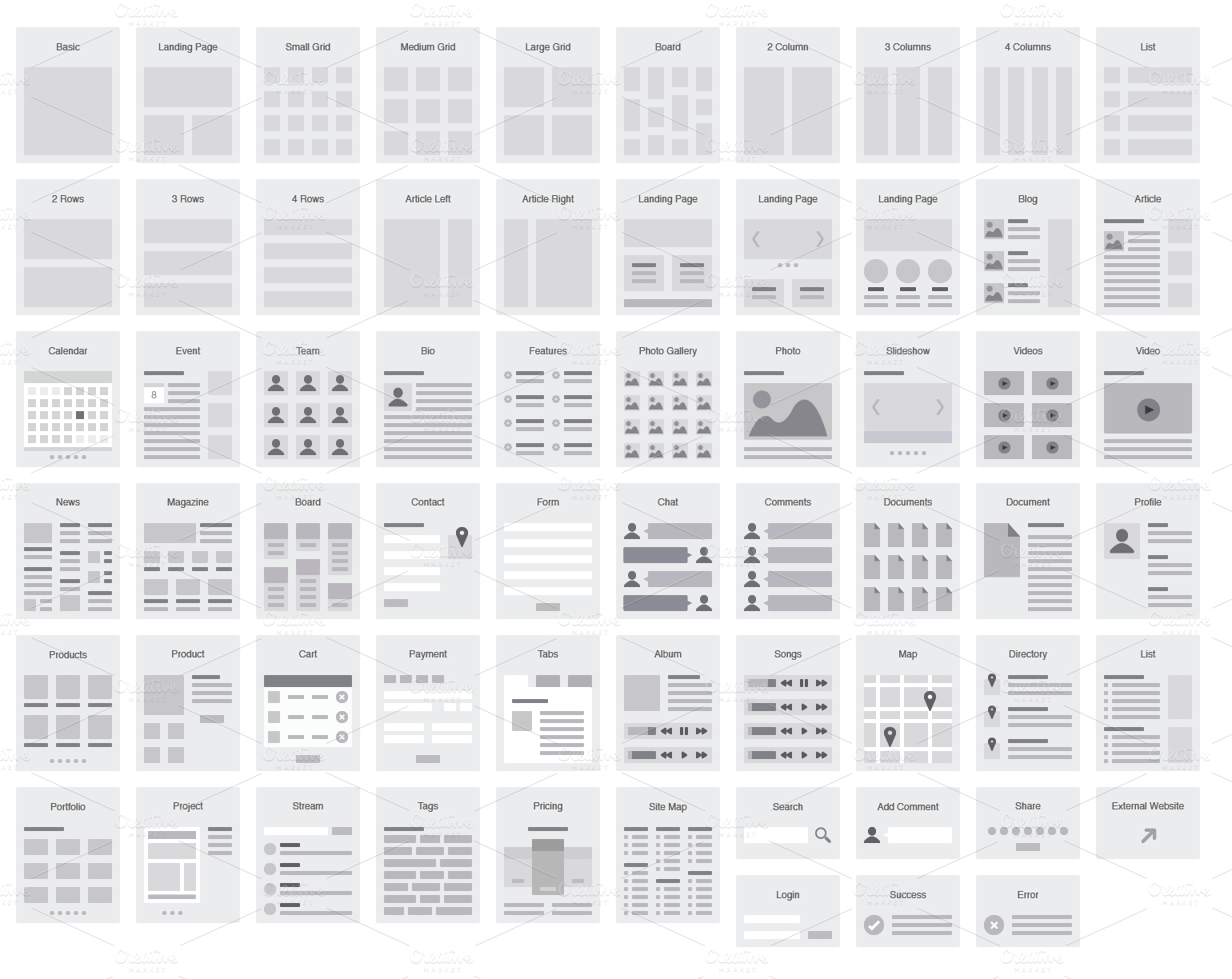 Wireframe template for Illustrator | Manual of design | Pinterest ...