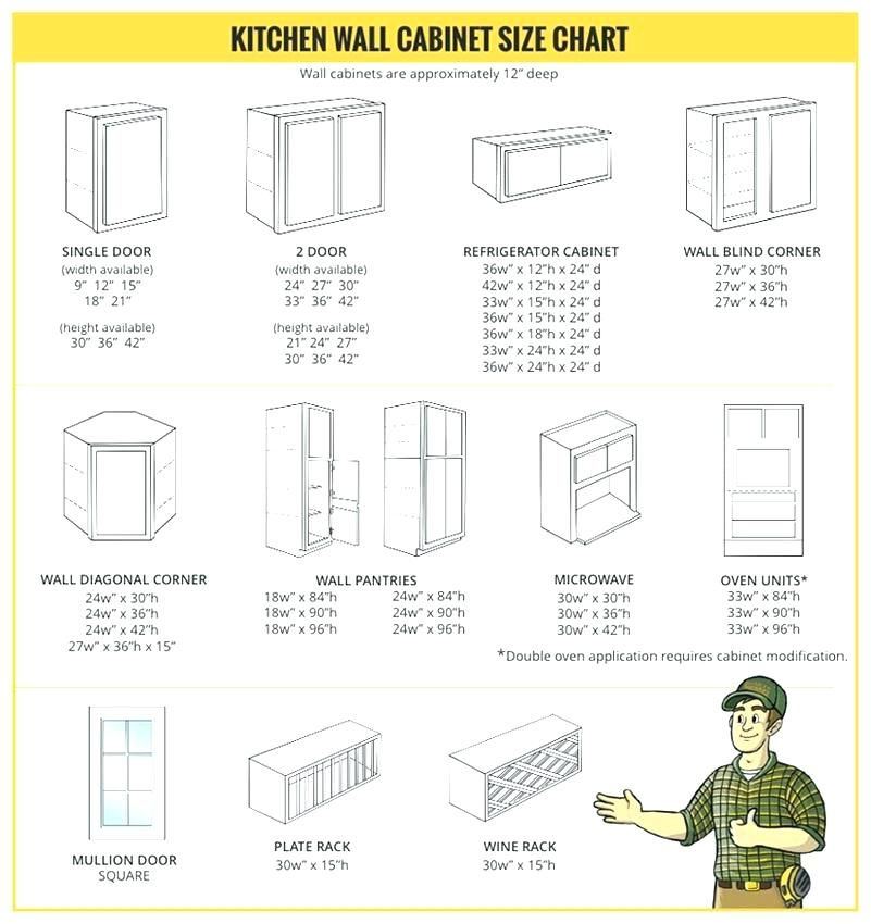 Standard Upper Cabinet Height Standard Wall Cabinet Heights
