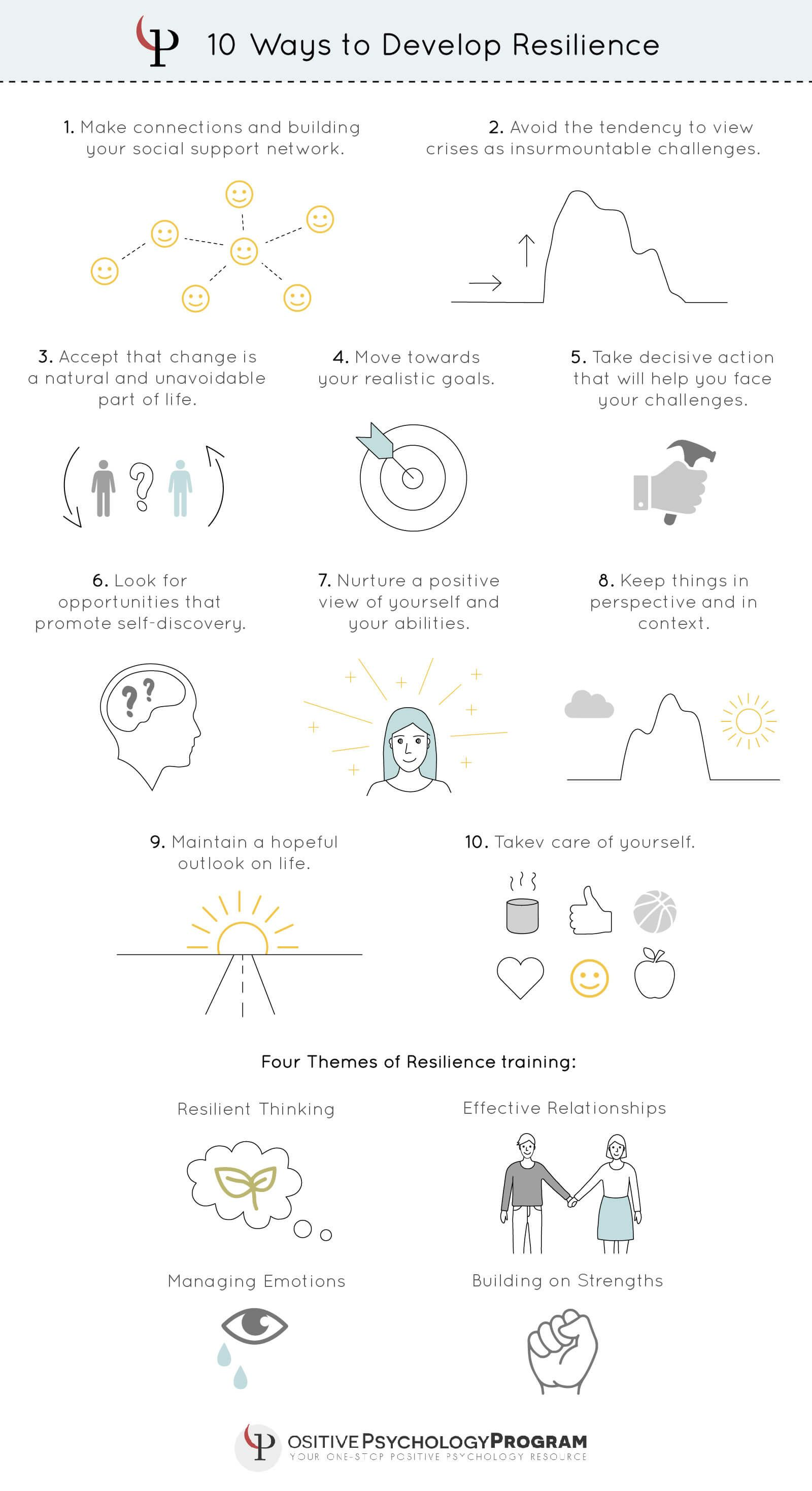 10 Ways To Develop Resilience Resilience Activities Therapy Worksheets Coping Skills