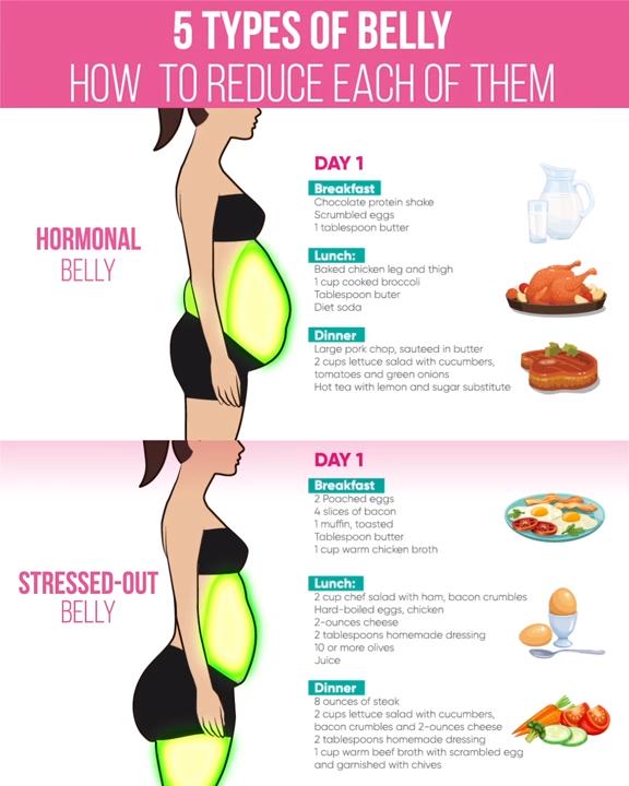 Perder en ingles para nutricion peso