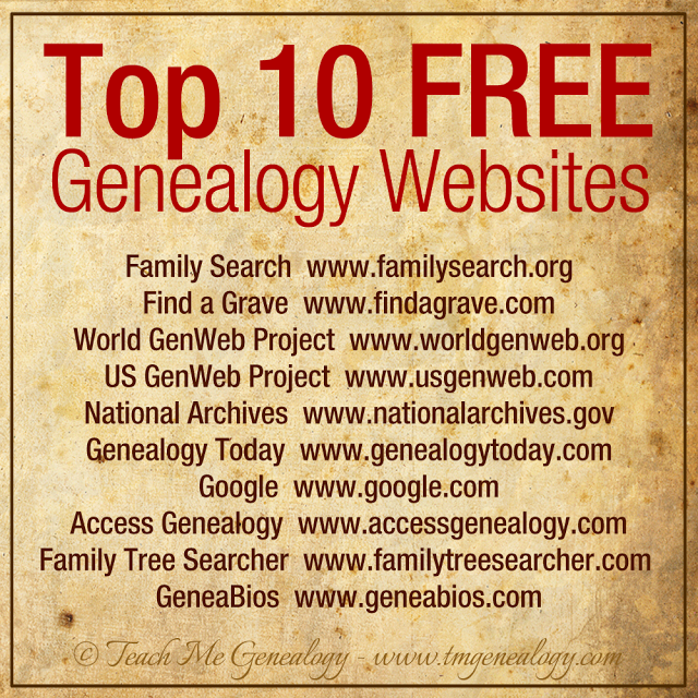 Best Info And News Site: Top 10 FREE Genealogy Websites