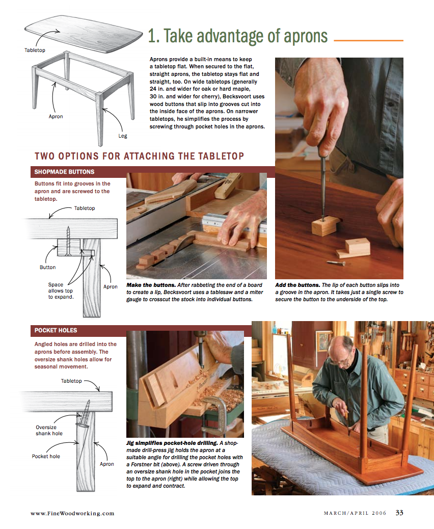Sensational Fine Woodworking Article Three Ways To Keep A Table Top Creativecarmelina Interior Chair Design Creativecarmelinacom