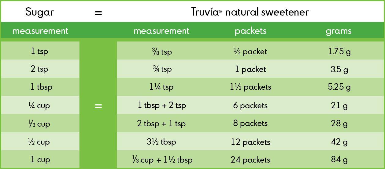 Truvia cooking conversion chart yum yum yummy in 2018 pinterest