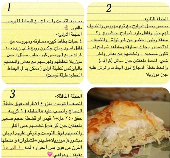 Pin By Lateefa Alkandari On Feel Hungry Discover Food Food And Drink Arabic Food