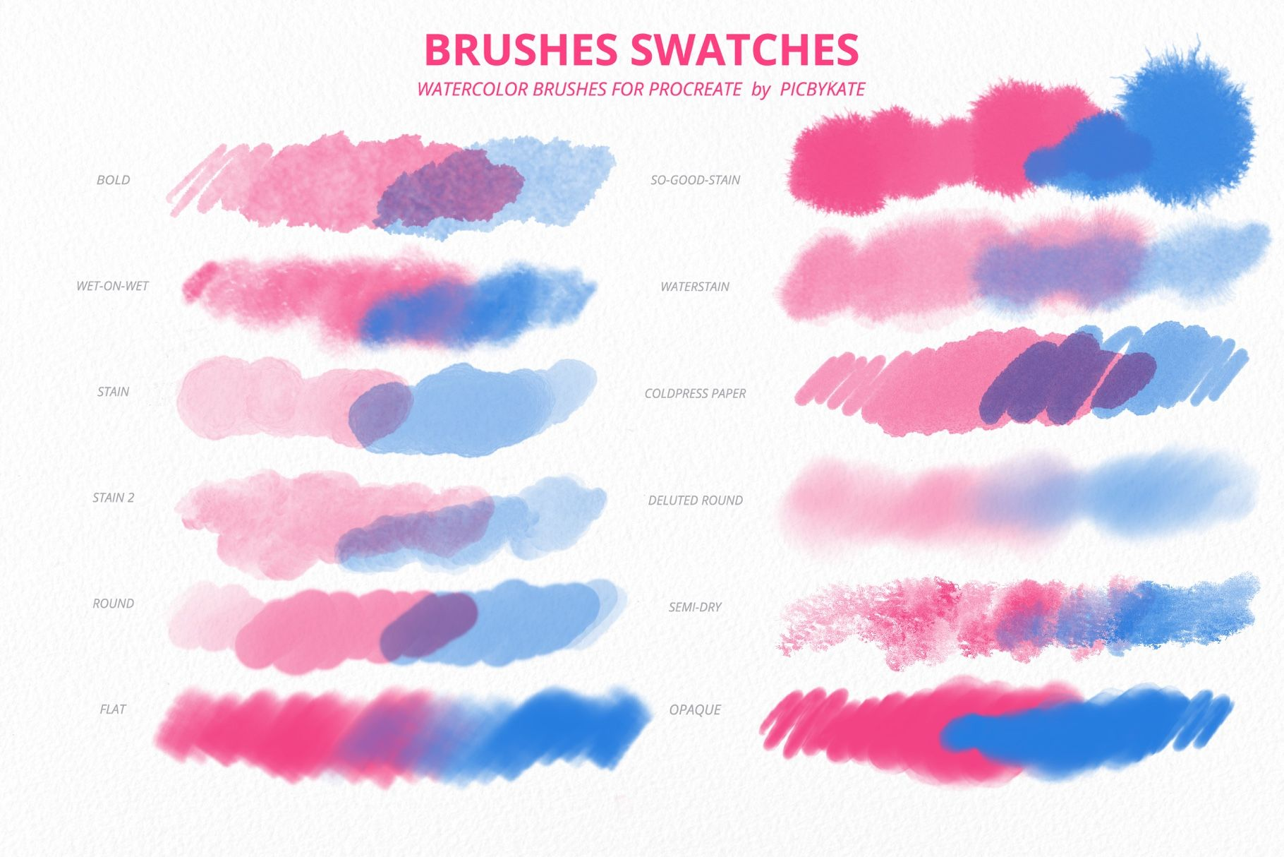 50 Procreate Watercolor Brushes Watercolor Brushes Hand Drawn