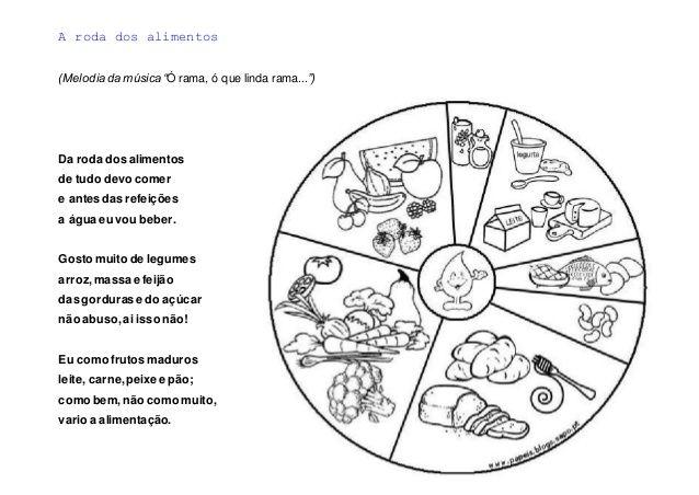 Resultado De Imagem Para Roda Dos Alimentos Com Imagens Roda