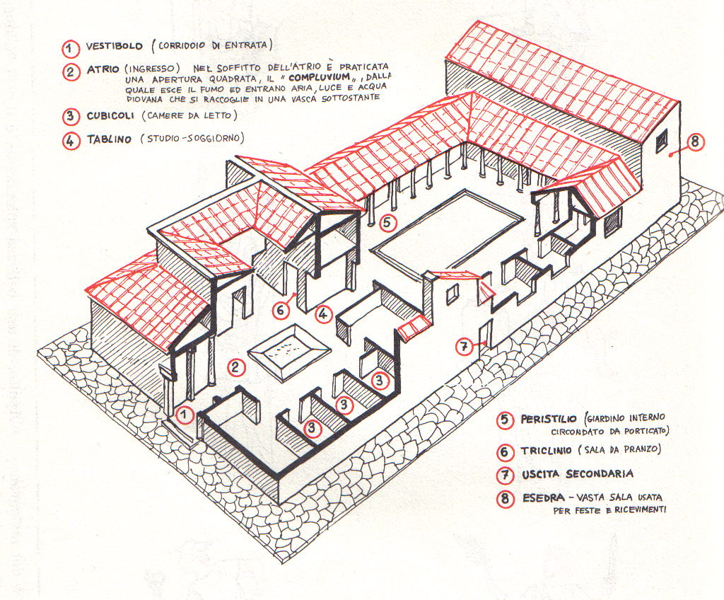 small resolution of roman architecture ancient architecture ancient roman houses roman city medieval houses