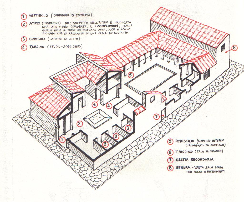 roman architecture ancient architecture ancient roman houses roman city medieval houses  [ 1024 x 848 Pixel ]