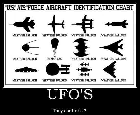 us air force aircraft identification chart random timeline