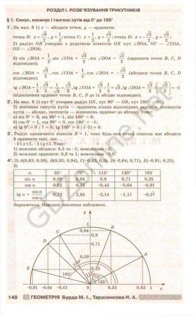 Спиши алгебра 9 класс макарычев миндюк 15 издание