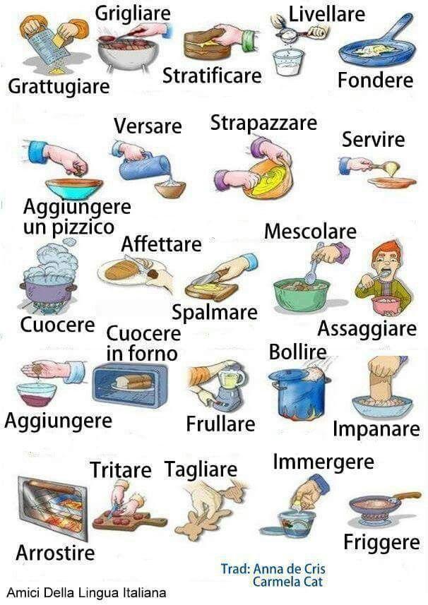 cucinare lingua italiana parole italiane e imparare l