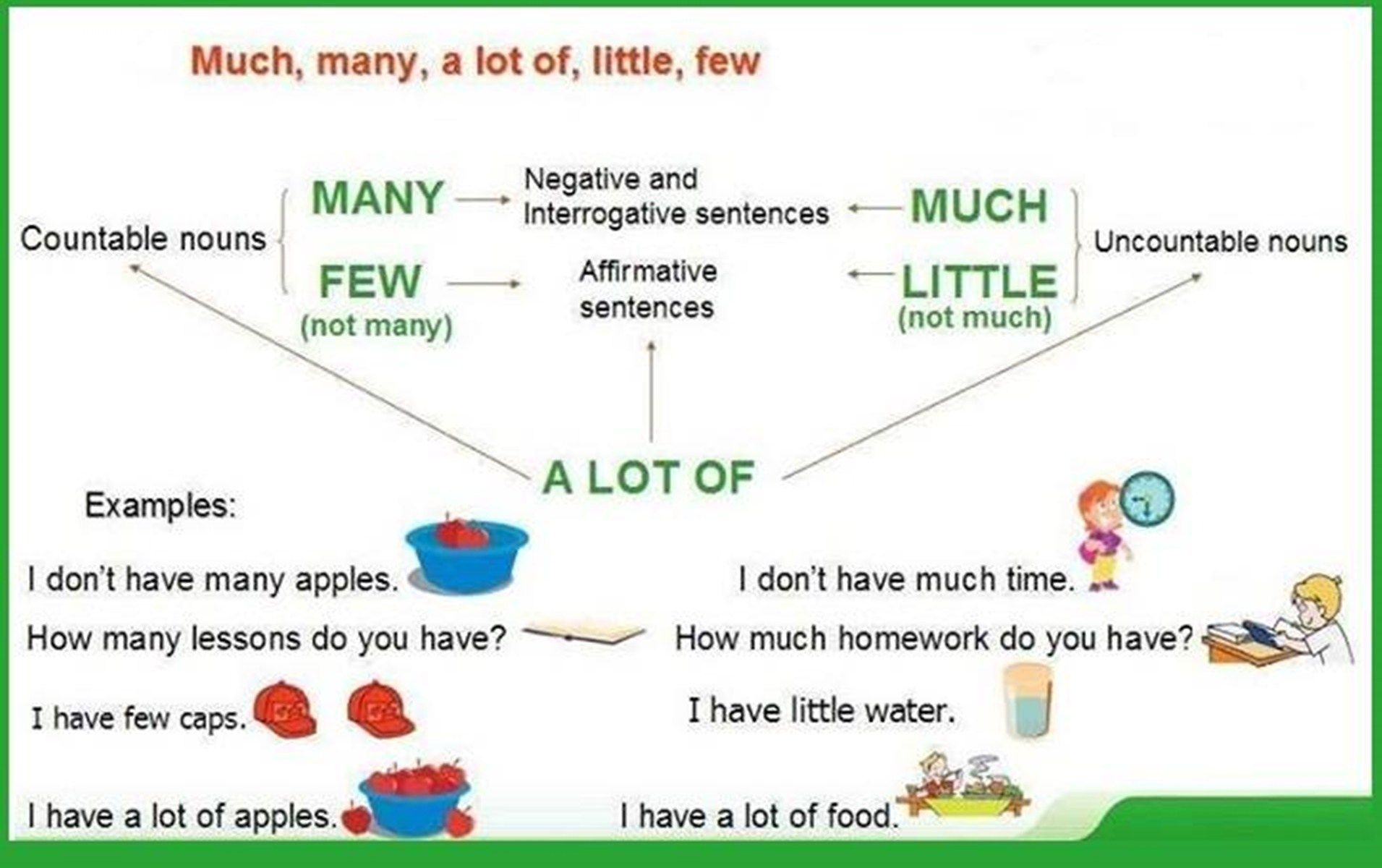 Learn English Grammar Through Pictures 10 Topics Illustrated