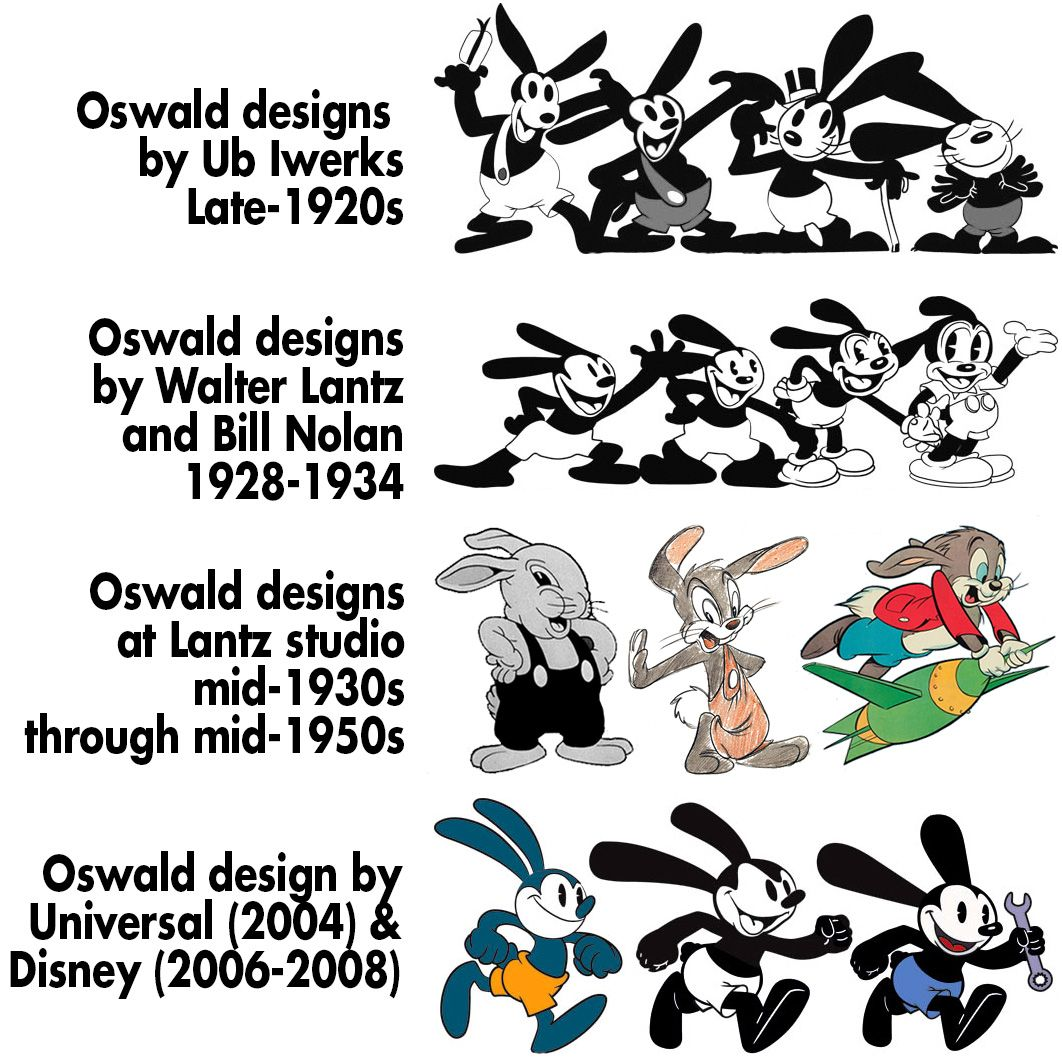 Oswald the lucky rabbit character evolutions pinterest disney oswald the lucky rabbit ccuart Images