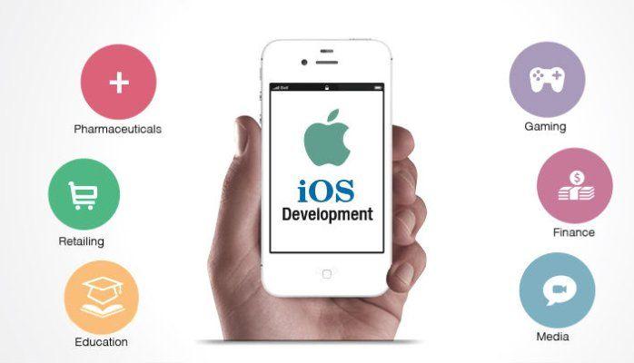 Call us 93846 07918 IOS App Development Company in