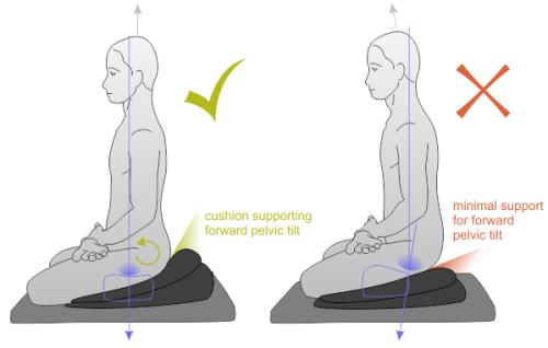 Meditation Tips And Benefits