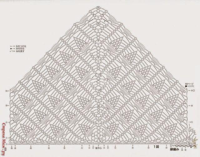 El mundo del crochet.: agosto 2014 | c | Pinterest | El mundo de, El ...