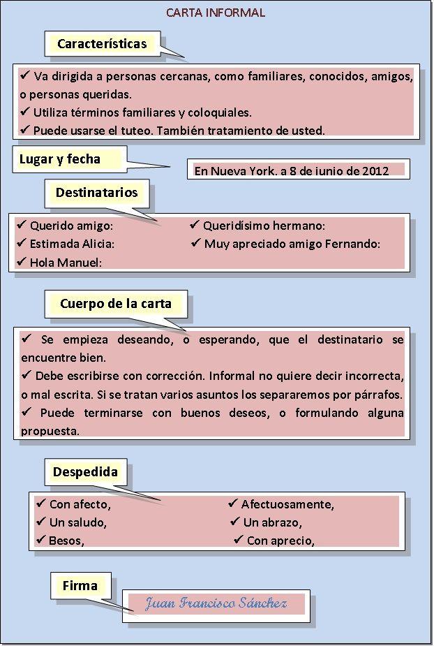 Carta Informal Tipos De Texto Aprender Español Cómo Escribir Una Carta