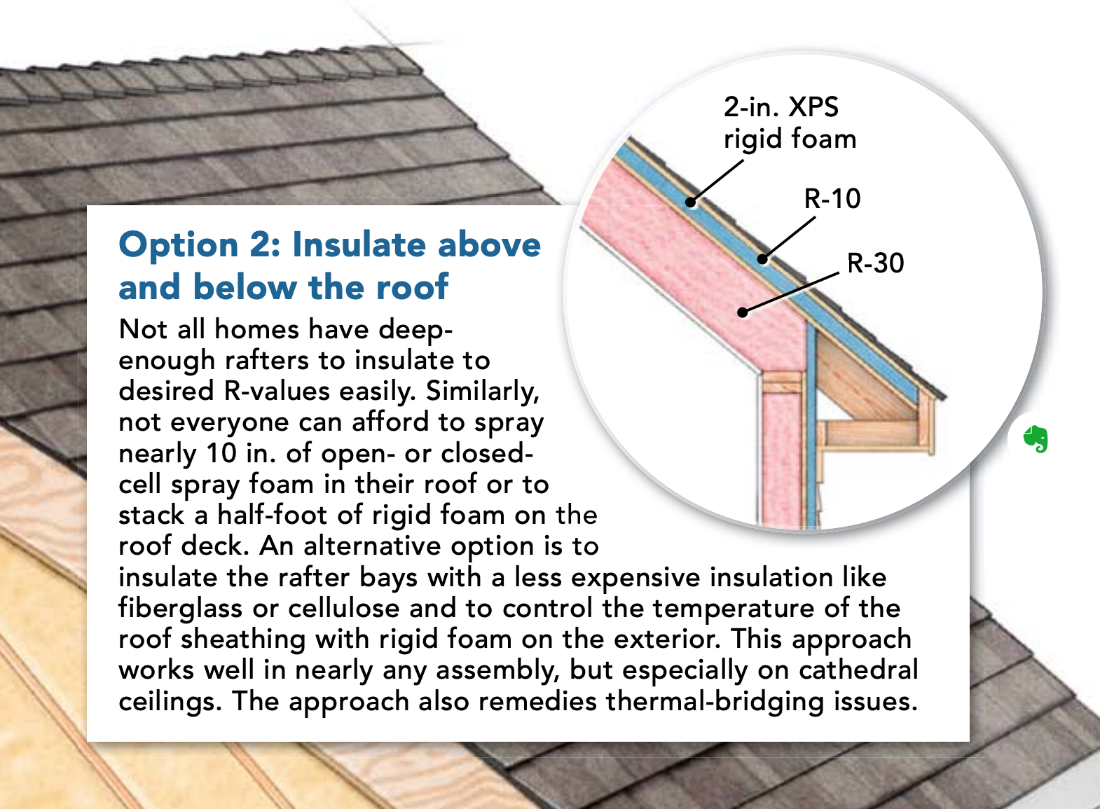 Pin By Matt Smaus On Attic Room Roof Vents Roof Cladding Roof Sheathing
