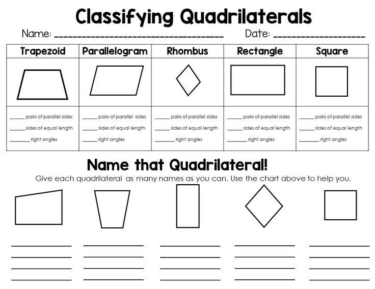 Classifying 2d Shapes Polygons Triangles Quadrilaterals Oh My Fourth Grade Math Math Geometry Math Notebooks Quadrilaterals 3rd grade worksheets