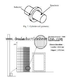 induction heat treatment steel bar http://www.dw