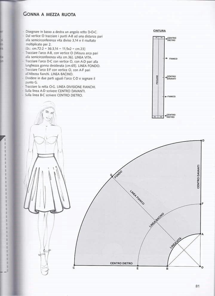 rivenditore online 70042 e80b8 Gonna mezza ruota | etek | Modello di cucitura, Modelli ...