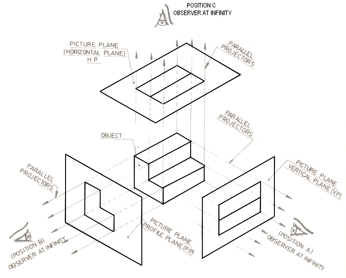 Orthographic Draw