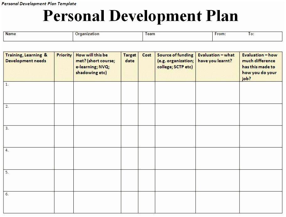 personal career plan template Frisch Career Development