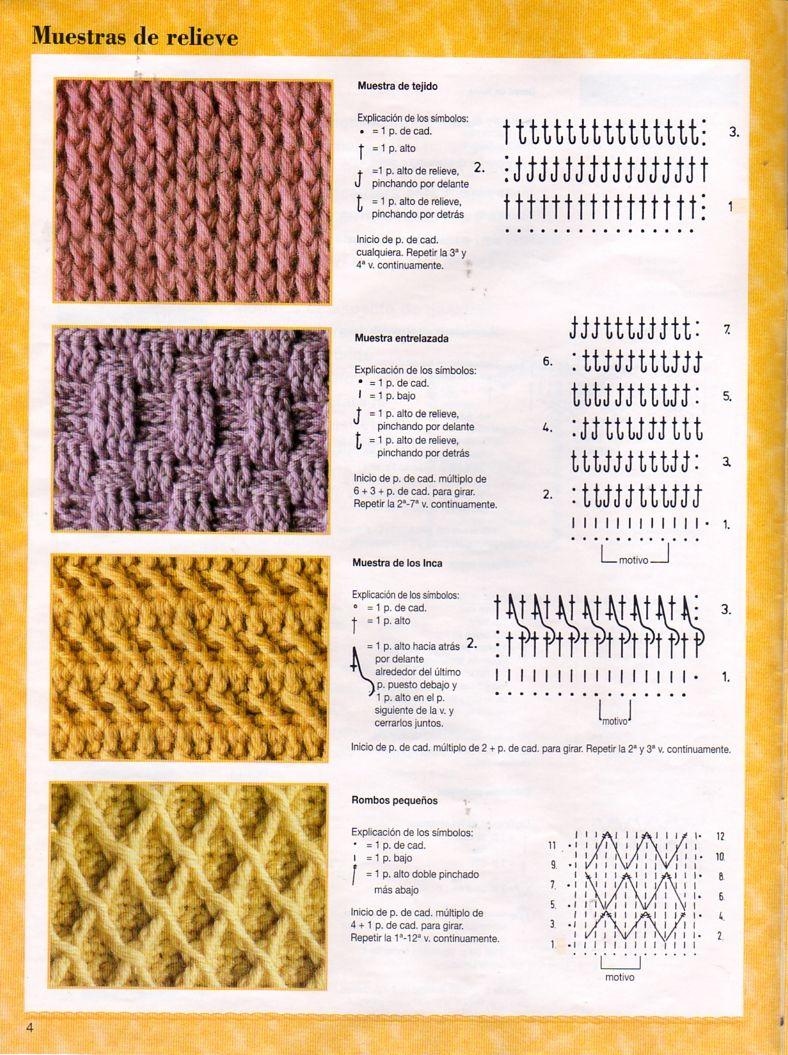 004.jpg (788×1055)   Crochet   Pinterest