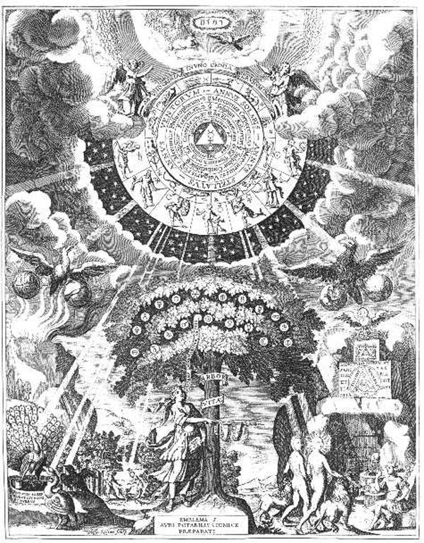 As above so below is presented in this ancient alchemical drawing with the rays of heavenly light shining down to those below.