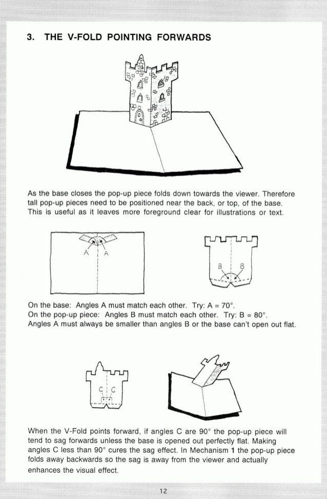 Pop Up Manual Love The Castle A Little Bit Too Simple I Think I Could Make It More Unique Diy Pop Up Book Pop Up Art Paper Pop