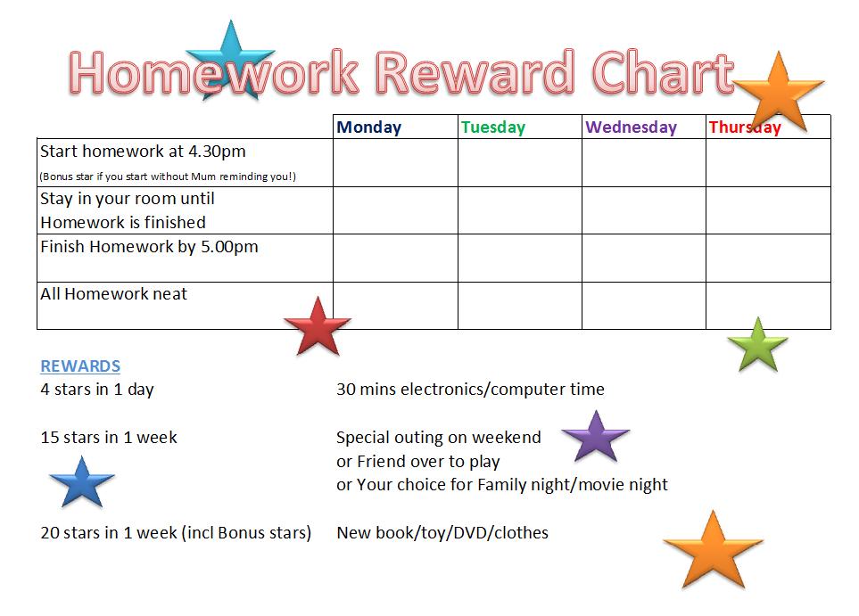 Tips for an Application Essay Homework help form Pinterest Homework for Pre K and Kindergarten