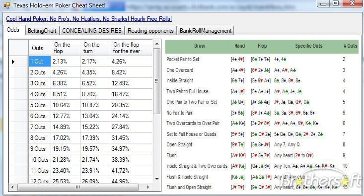 Poker odds cheat sheet charles wells roulette