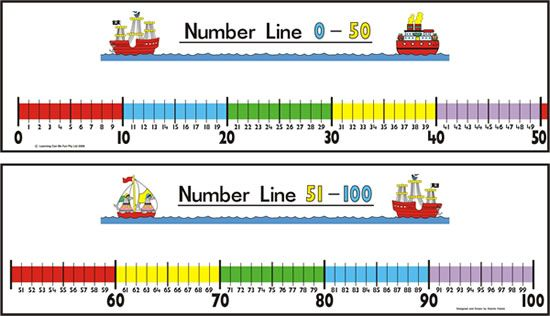 Large+Printable+Number+Line+0+50 Teaching Tools IXL Math, Math