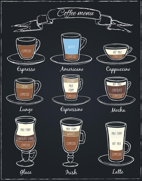 Espresso Beverage Chart Batch Coffee