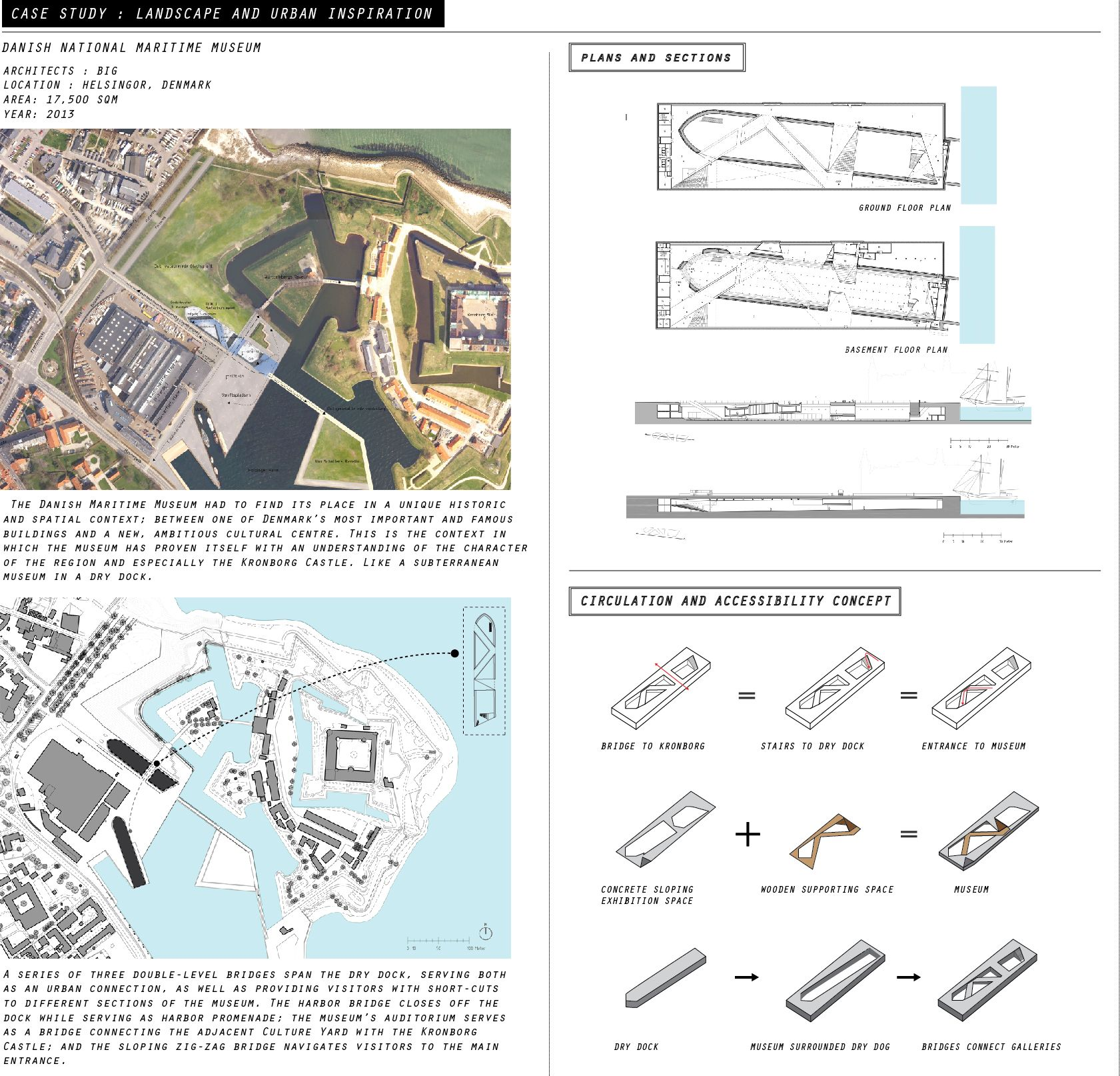 Case Study  Danish National Maritime Museum  W