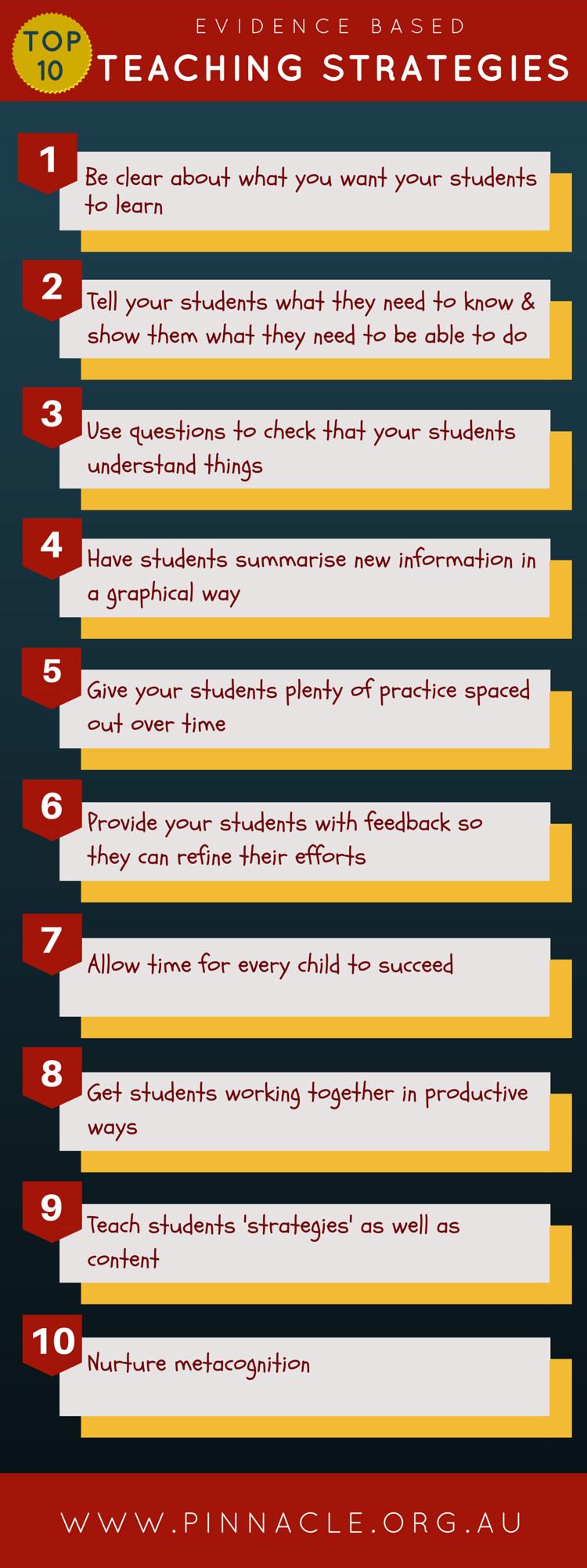 Top 10 Evidence Based Teaching Strategies Teaching Strategies Instructional Strategies Effective Teaching