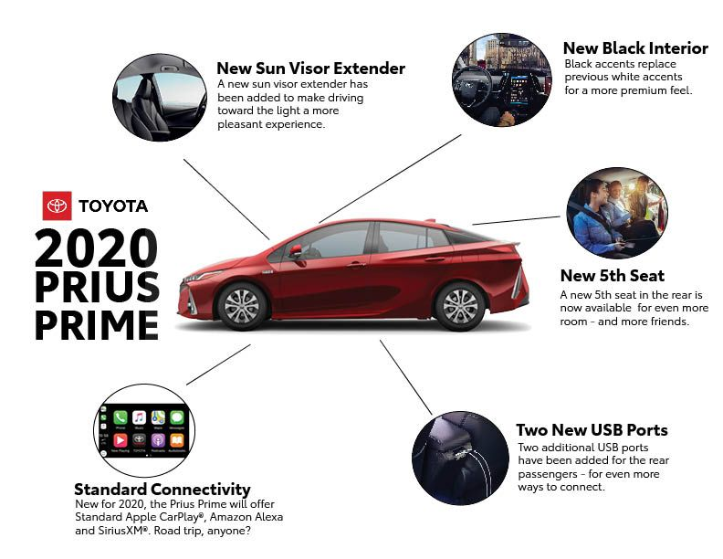 Toyota Announces 2020 Prius Prime With Carplay Support Toyota Prius