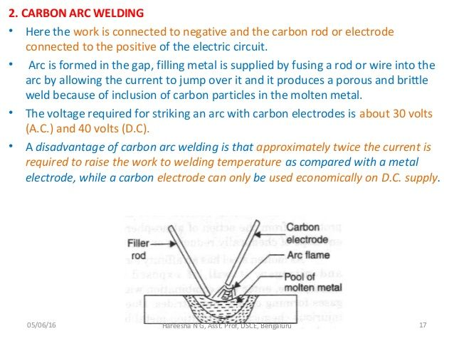 CARBON ARC WELDING EPUB DOWNLOAD