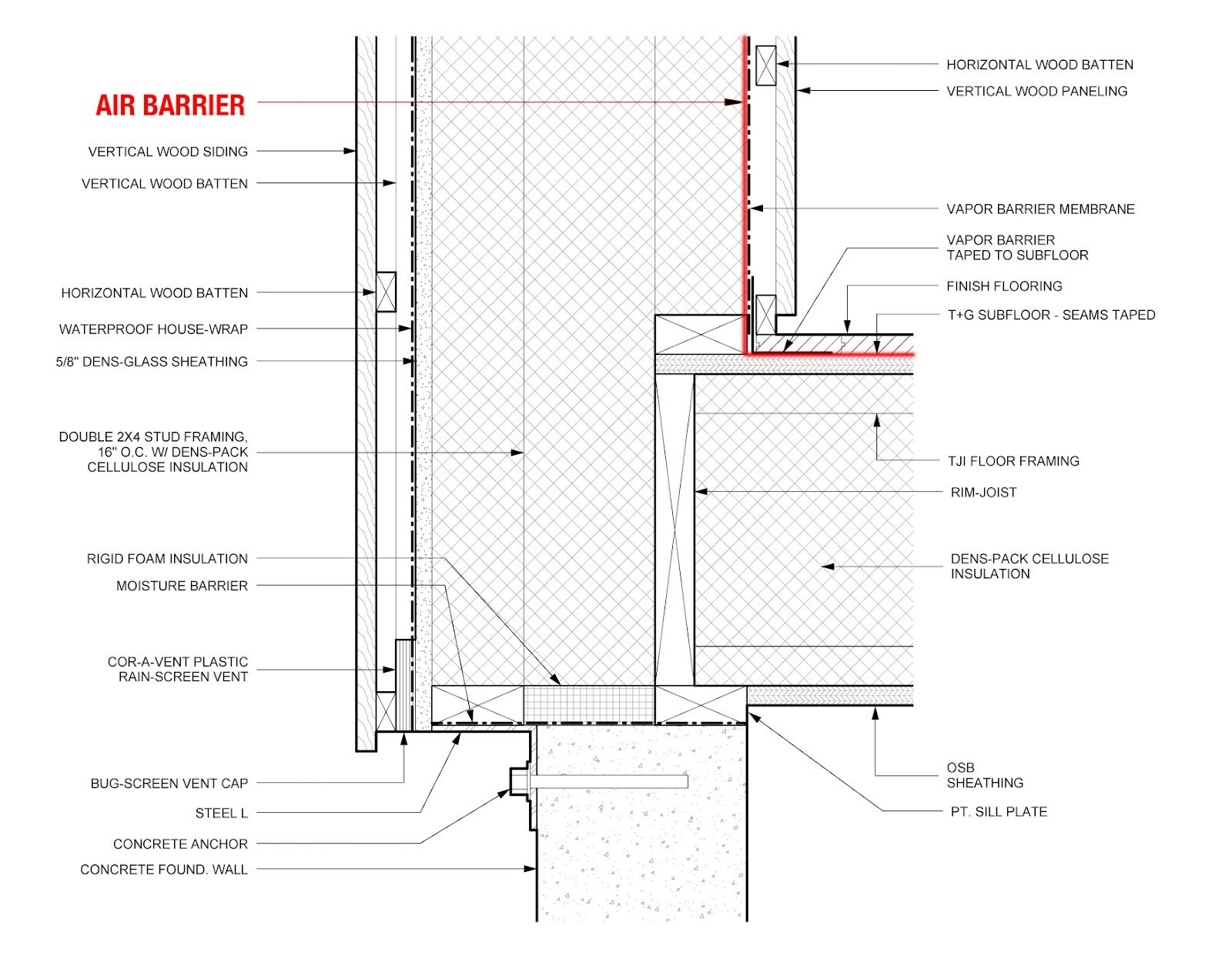 Bldgtyp Wis Air Seal Jpg 1600 1242 Floor Framing Vertical Wood Siding Flat Roof Construction