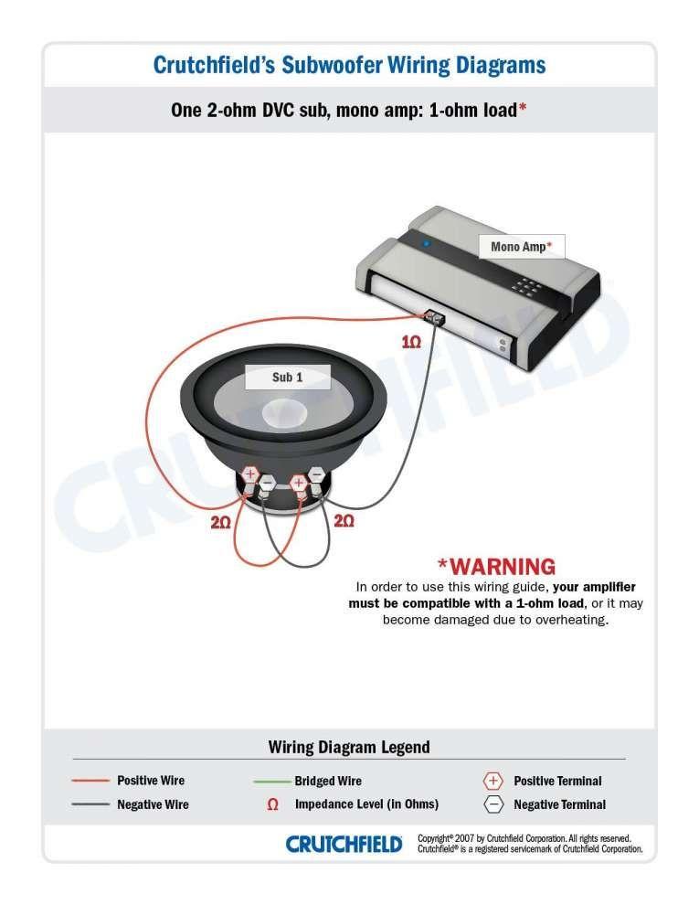 12 memphis car audio subwoofer wiring diagram  car diagram