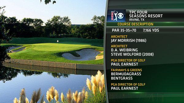 16++ Cbs golf deal info