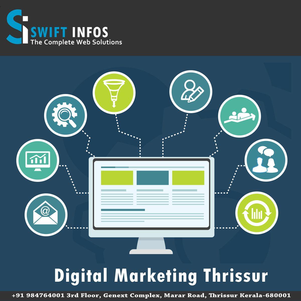 Digital Marketing Thrissur Digital Marketing Website Development Company Social Media Optimization