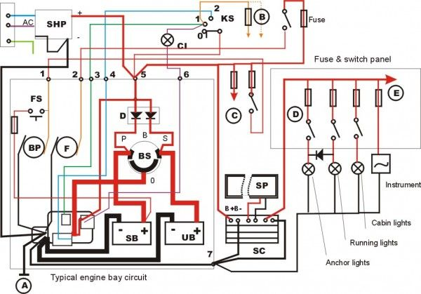 476adece2fa7e90f63044a2de759b5b4 basic boat wiring diagram diagram pinterest simple wiring diagram at n-0.co