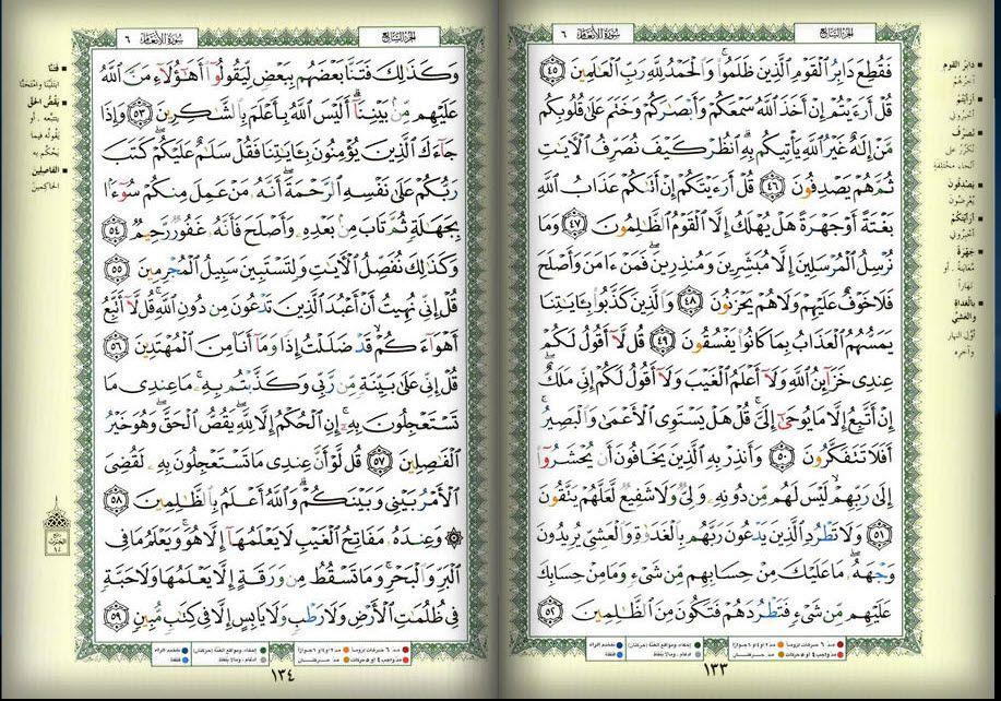 صفحه 133 134 القرآن المصور الجزء السابع سوره الأنعام Bullet Journal Journal Quotes