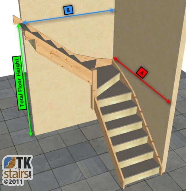 Best L Shaped Stairs Shaped Stairs For Tight Space Basement 400 x 300